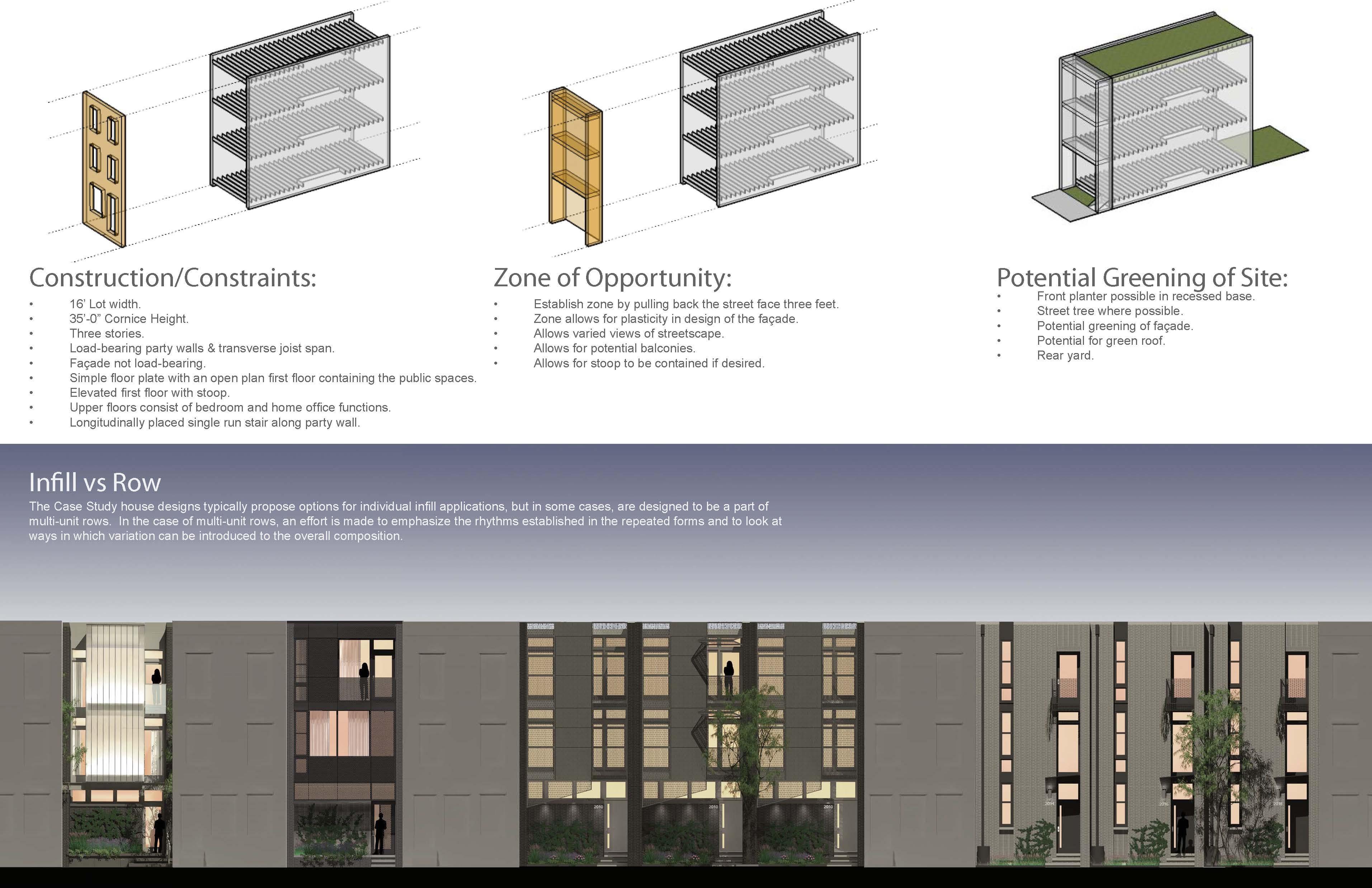 CASE STUDY INTRO 2 – RKM Architects